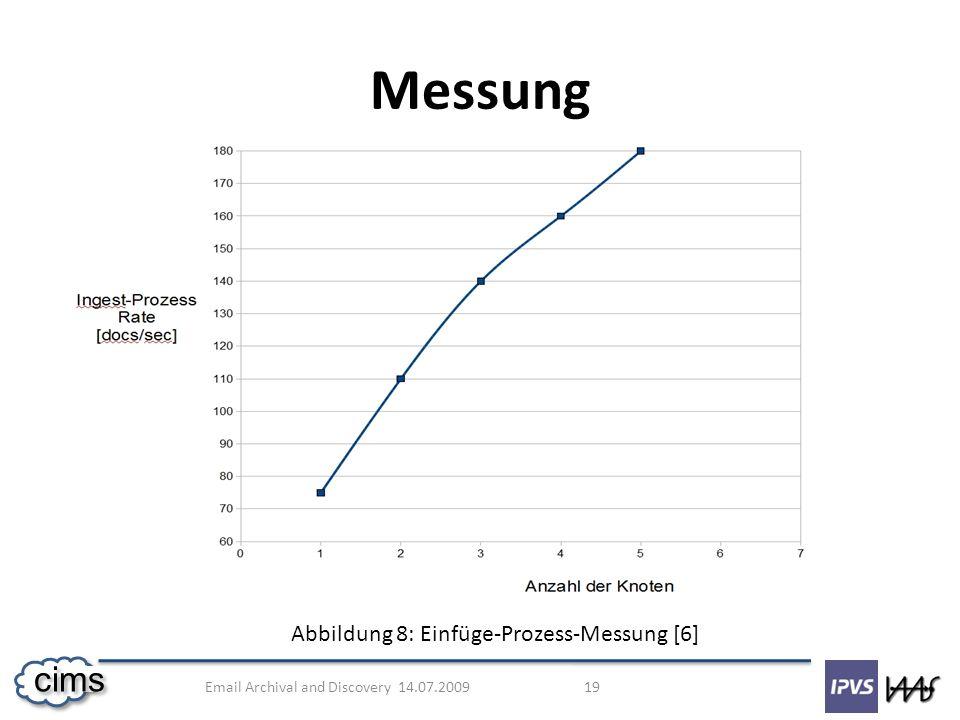 Abbildung 8: Einfüge-Prozess-Messung [6]